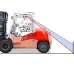 G3 6-7t Electric forklift-16